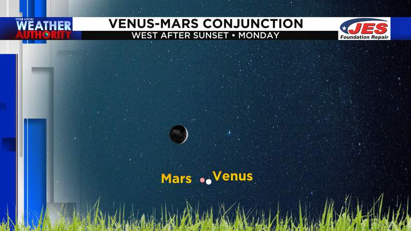 View of the Mars/Venus conjunction on 7/12/2021