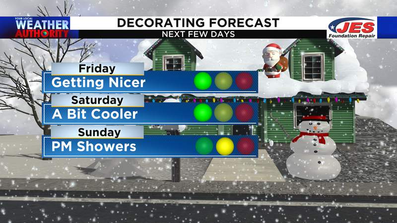 Christmas decorating forecast for 11/13 to 11/15/2020