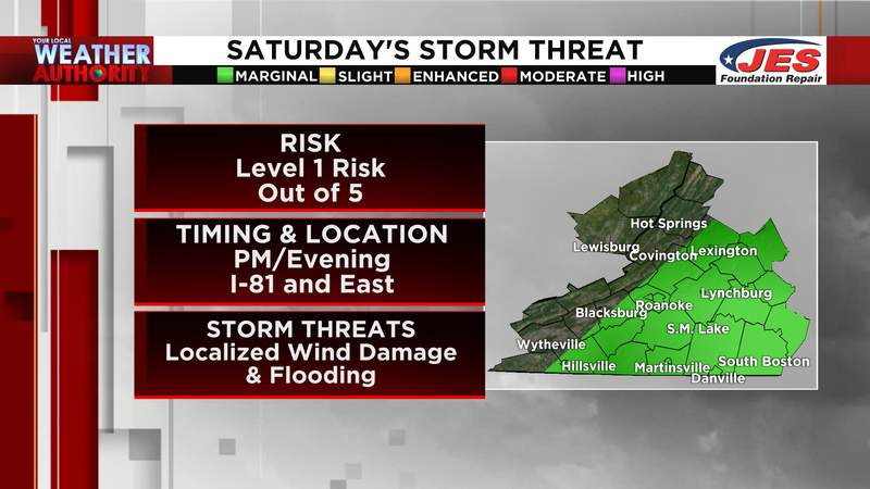 Saturday's storm threat - 08/14/2021