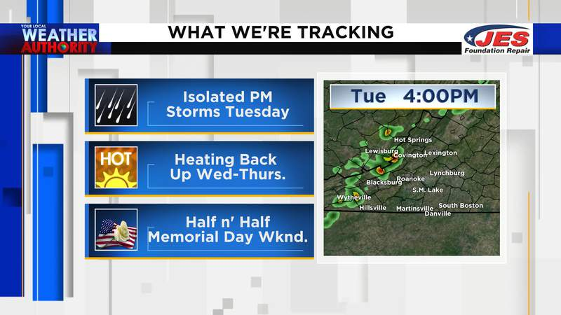 Weather headlines for May 26th through May 31st, 2021