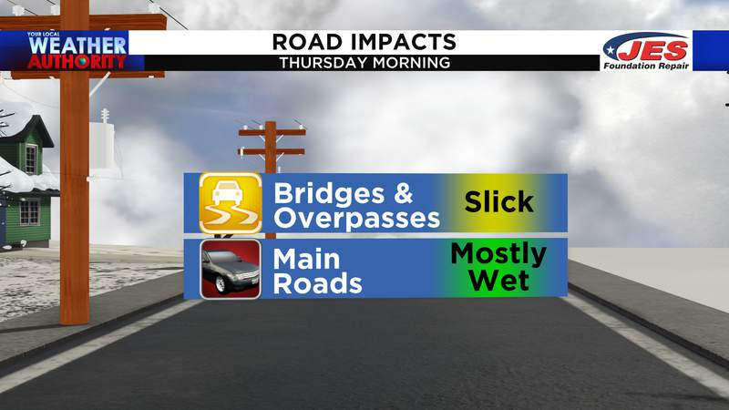 Road impacts Thursday morning