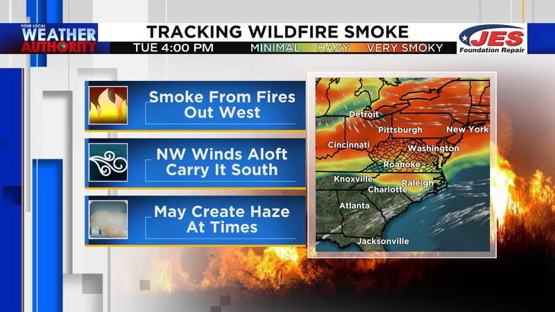 Wildfire smoke from out west to create more haze through at least Wednesday