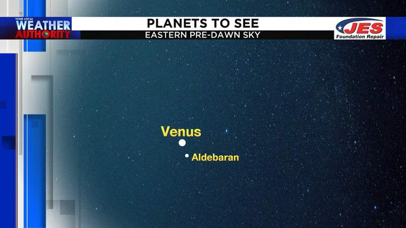 Venus will shine in the eastern sky each morning