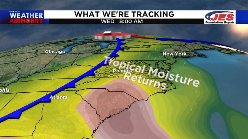 Tropical moisture returns Wednesday and Thursday