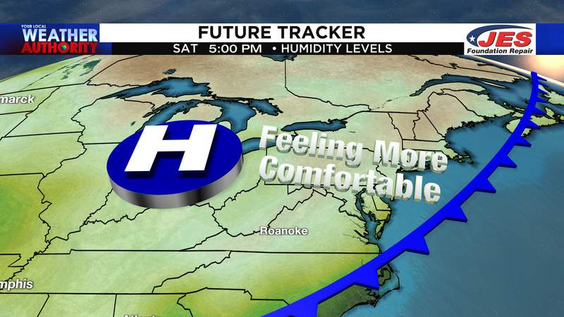 Humidity levels fall by a lot this coming weekend