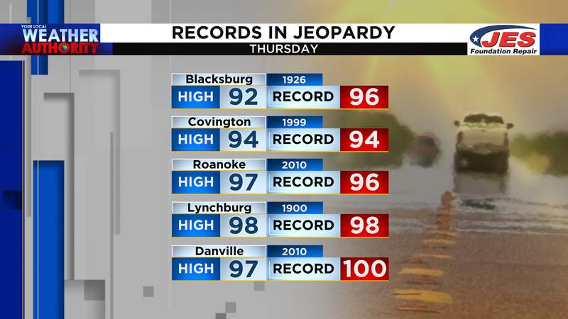 Nearing record heat in parts of the area Thursday afternoon, 8/12/2021