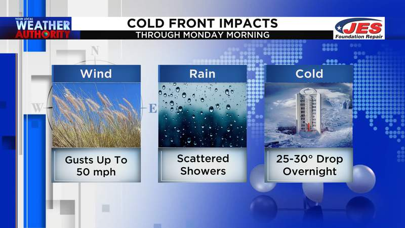 Cold front impacts through Monday morning
