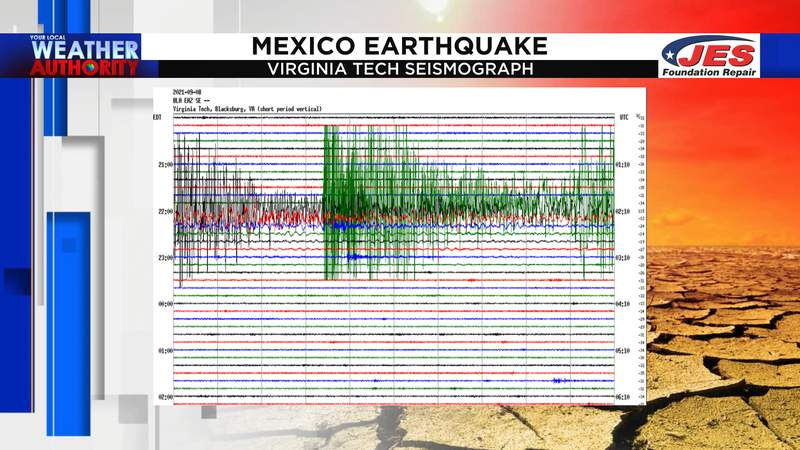 Seismic waves detected at Virginia Tech following Tuesday night's earthquake in Mexico