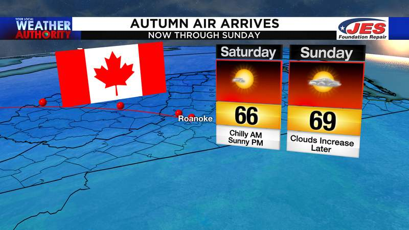 Piece of Canadian air breaks off to cool things down this weekend
