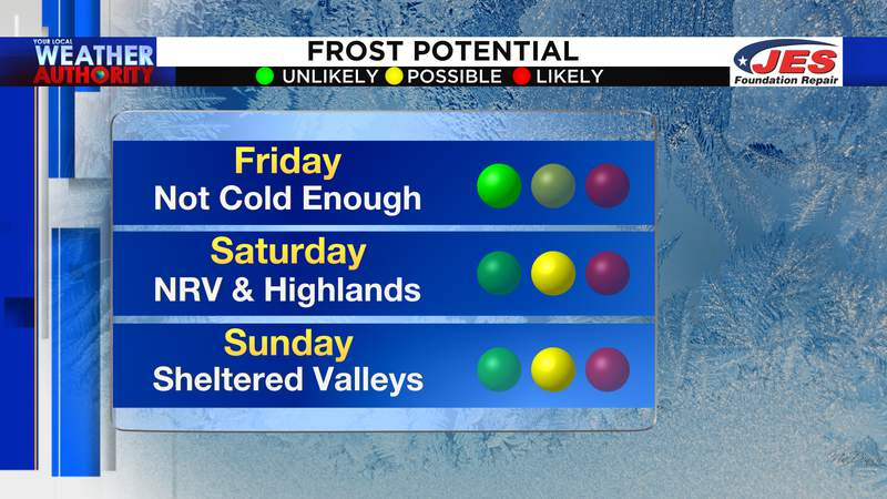 Frost potential over the next three mornings