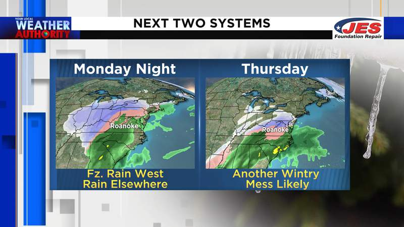 Next two systems - 2/15 and 2/18/2021