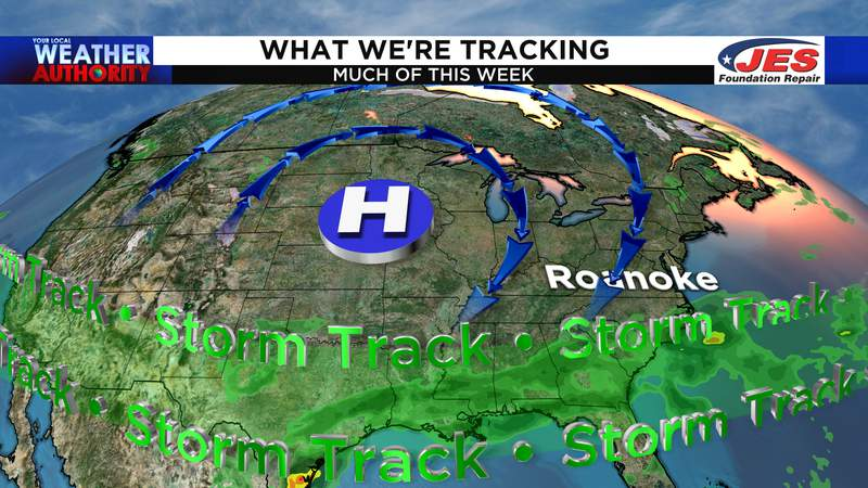 What we're tracking throughout the week