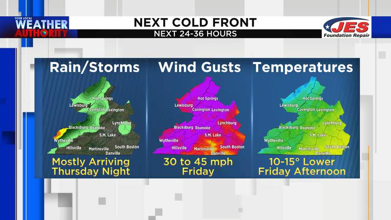 Three impacts from our next cool front