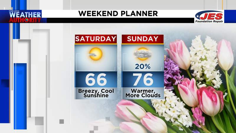 Mother's Day weekend planner