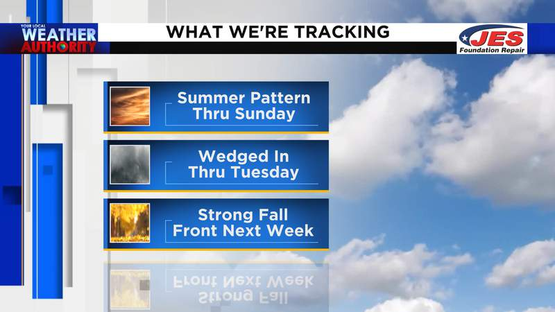 What we're tracking from 9/17 to 9/23/2021