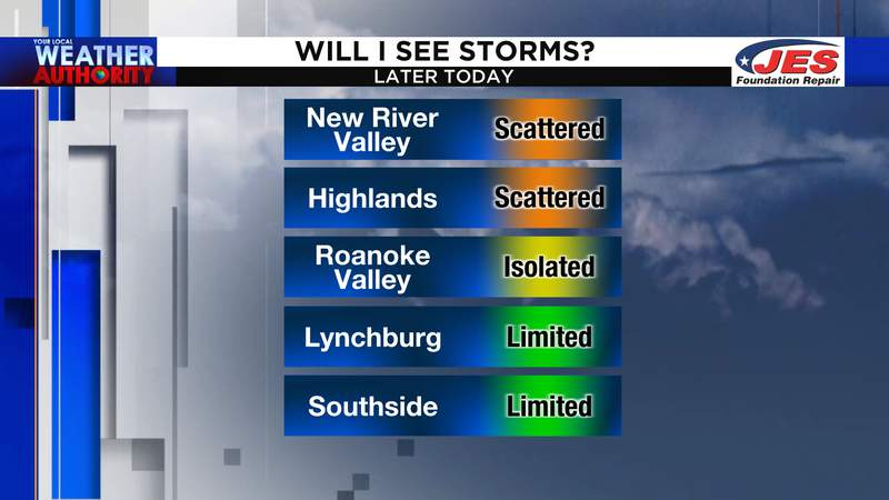 Who sees storms later today
