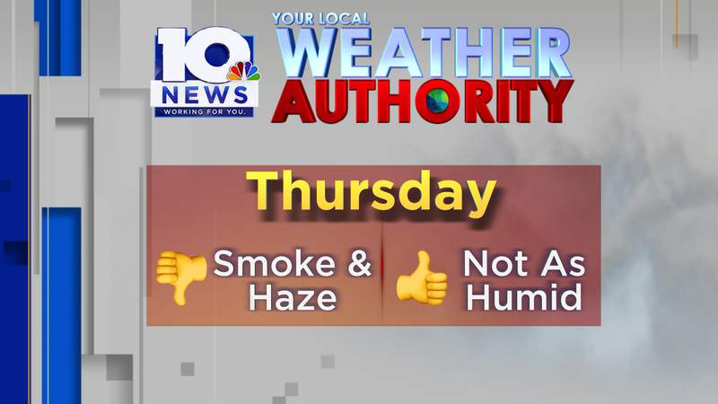 Smoke and haze continue as humidity levels drop a bit Thursday