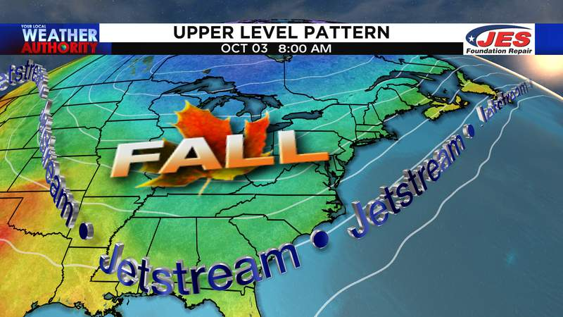 Upper level air pattern through the first few days of October