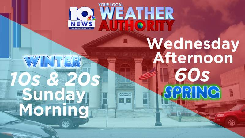 40+ degree warm-up by Wednesday afternoon