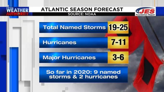 NOAA's 2020 hurricane season forecast as of 8/6/2020