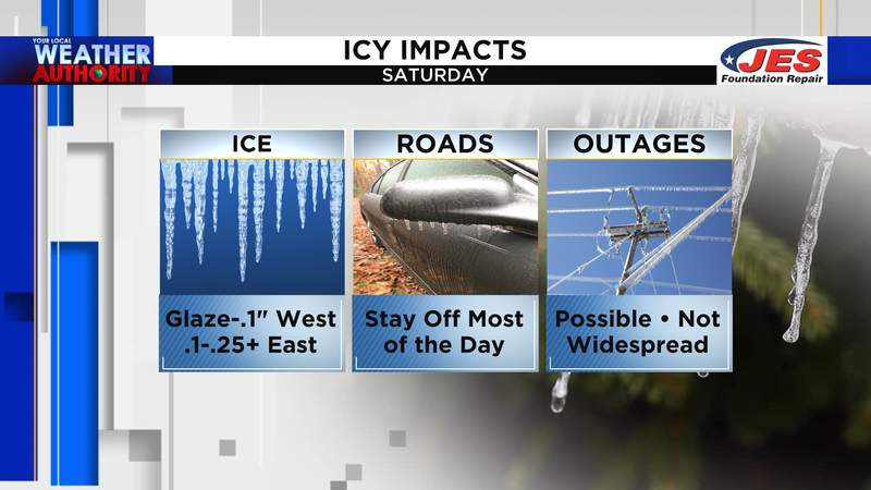Icy impacts for Saturday, 2/13/2021