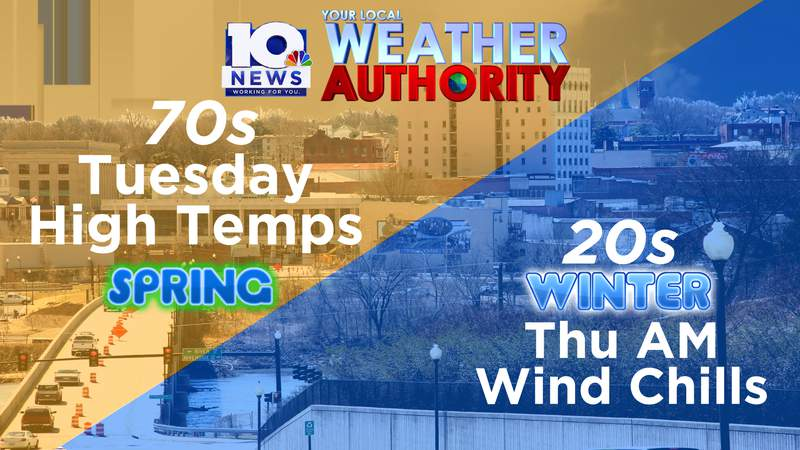 Strong cold front brings much colder air to the region Thursday and Friday