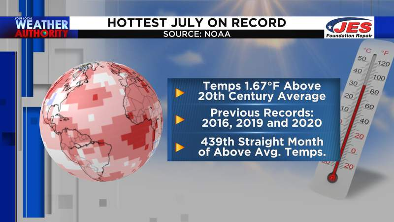 July 2021 the hottest July on record for Earth
