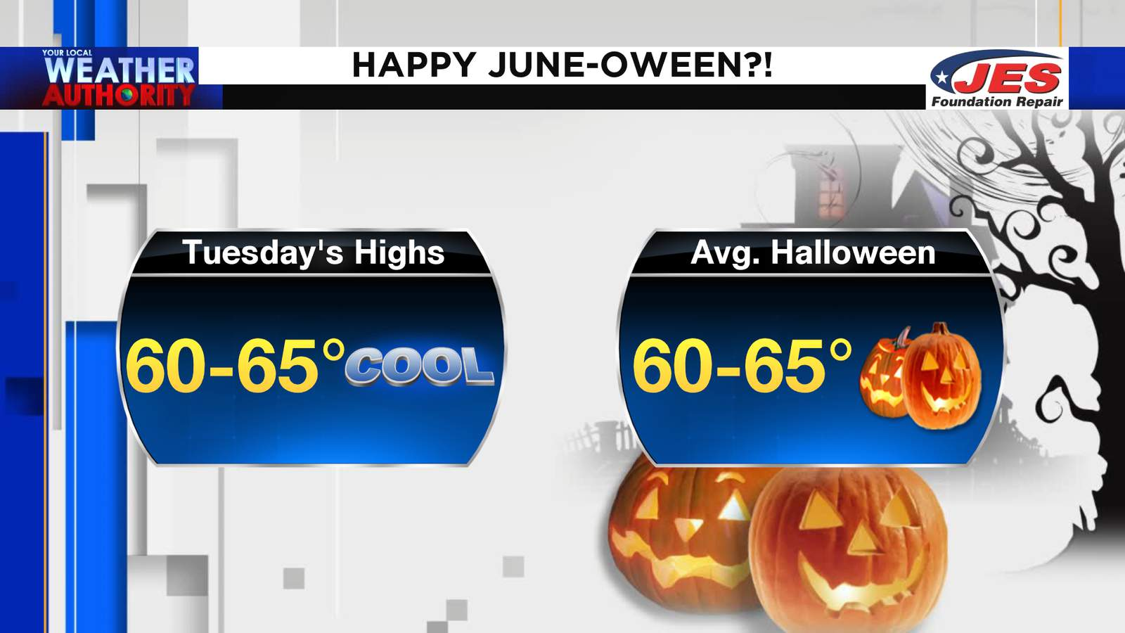 Will It Rain On Halloween 2020 Halloween weather in June?! Near record cool accompanied by more