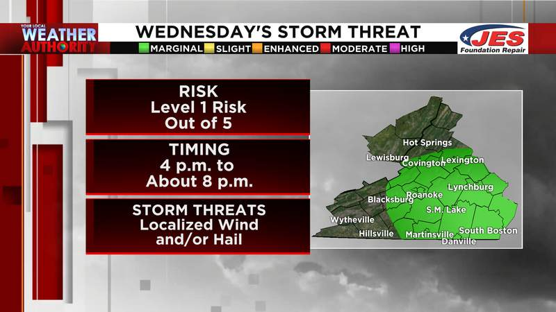 Severe weather outlook for Wednesday, 4/14/2021