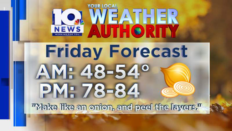 Cool morning and warm afternoon Friday