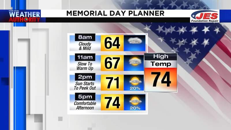 Memorial Day planner