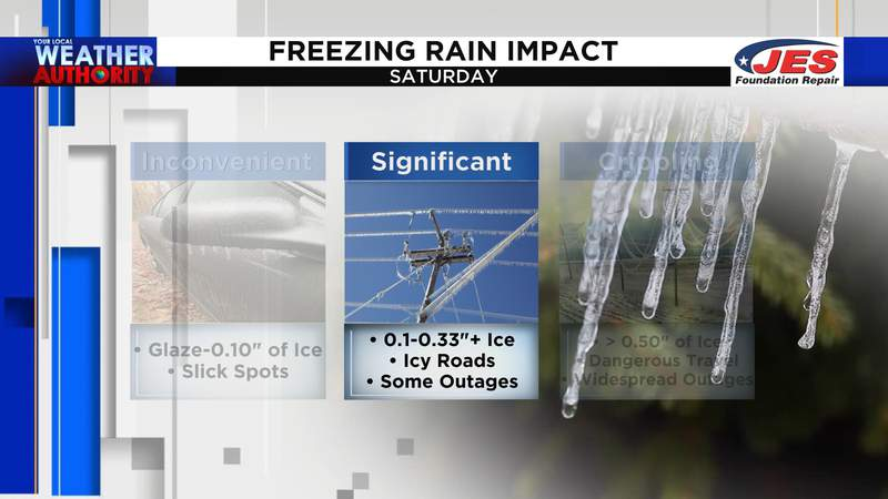 Ice accumulation expected as freezing rain, sleet in the forecast