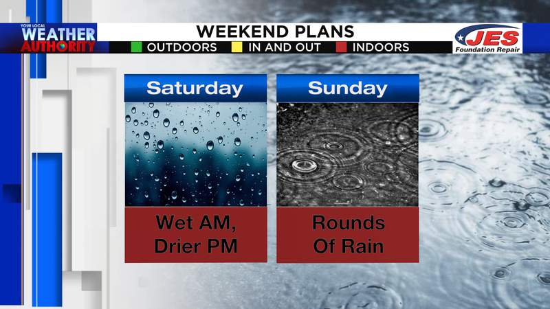 Weekend plans forecast