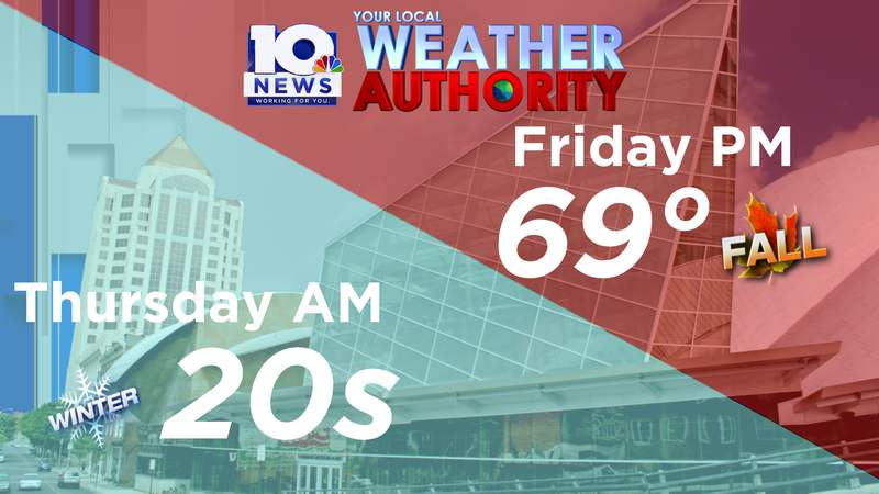 Temperature trend between Thursday morning and Friday afternoon