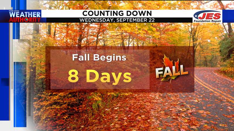 Days until fall as of 9/14/2021