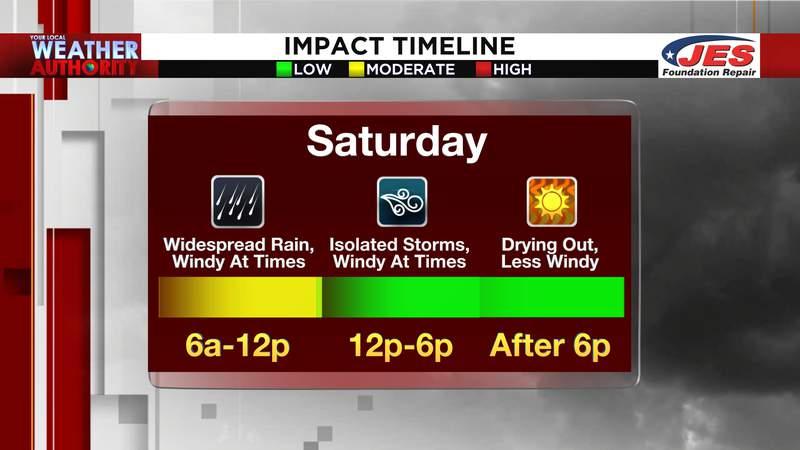 Saturday impact timeline