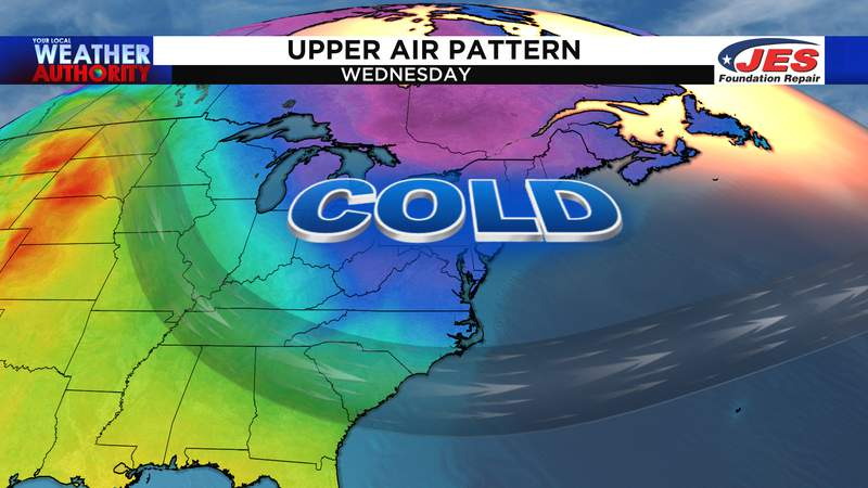 Upper air pattern as of Wednesday, 11/18/2020