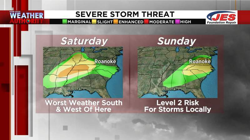 This weekend's severe storm threat