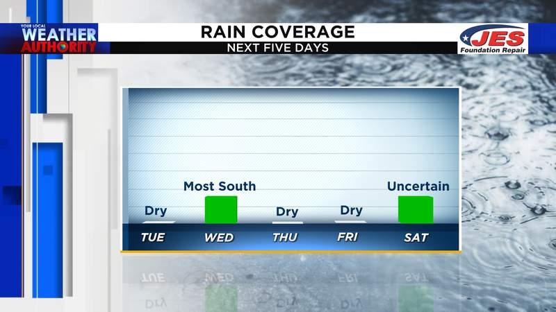 Rain coverage over the next five days