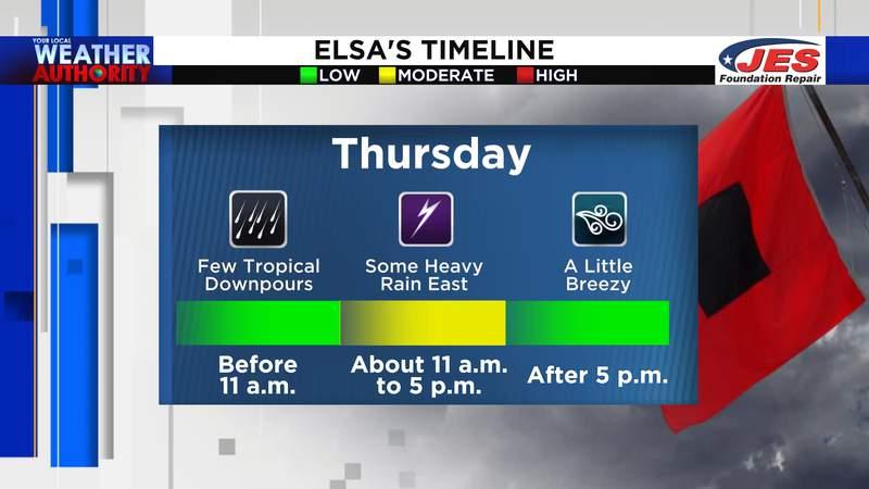 Elsa's timeline - Thursday, 7/8/2021