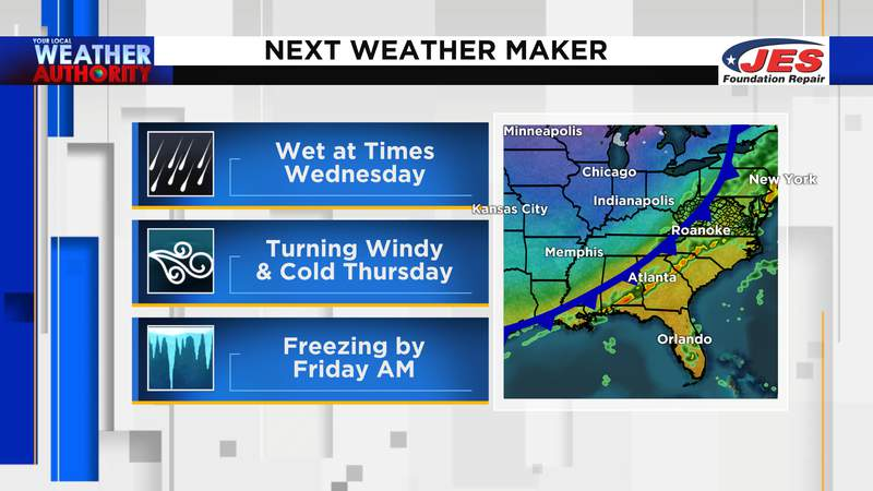 Cold front headlines for 3/31 to 4/2/2021