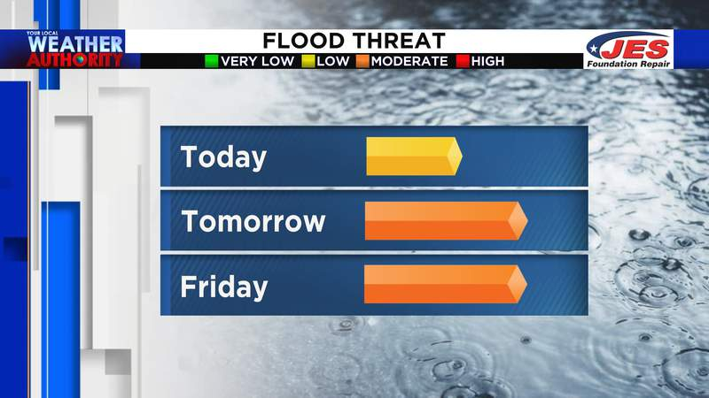 Flood threat for Wednesday through Friday