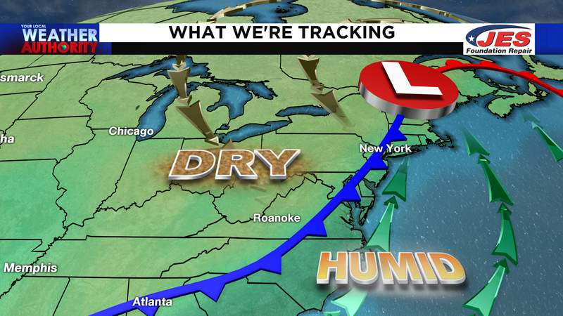 What We're Tracking