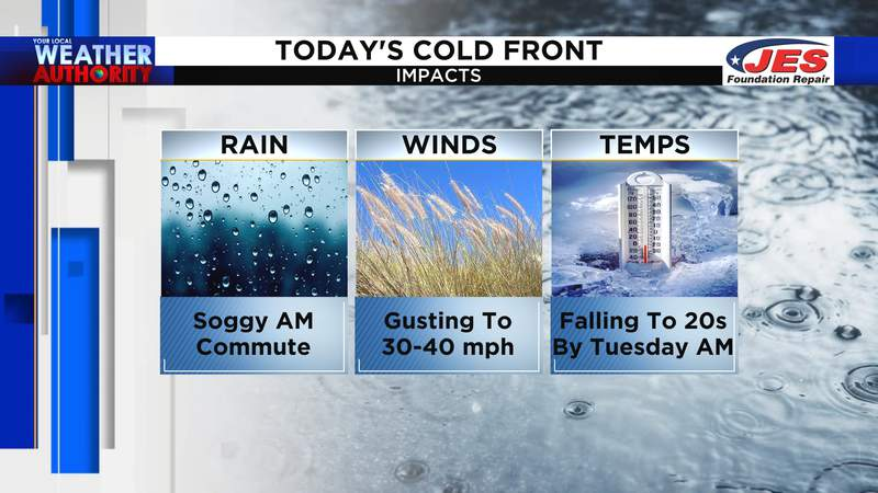 Impacts from today's cold front