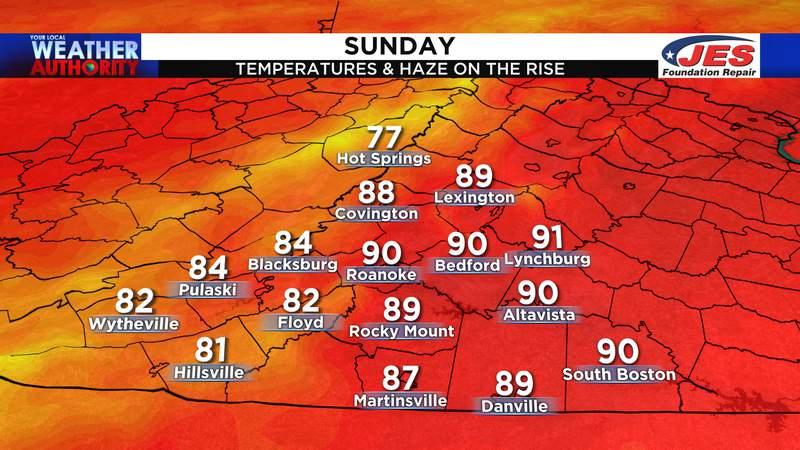 Sunday's high temperatures