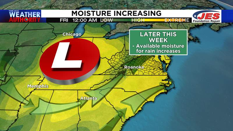 Moisture levels increasing later in the week