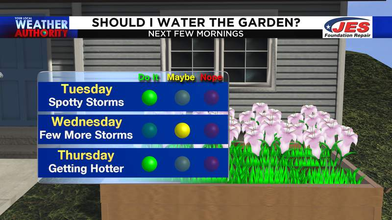 Whether or not to water the garden the next few days